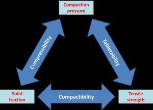 Gamlen-diagram-01